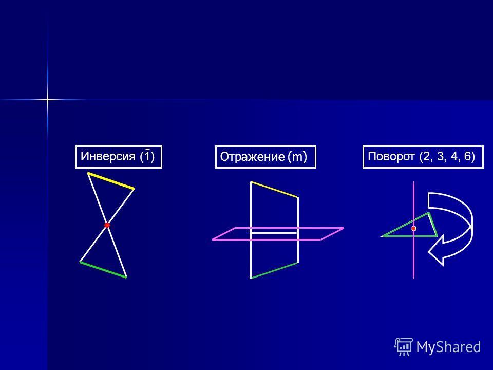 Поворот (2, 3, 4, 6)Инверсия (1) Отражение (m)
