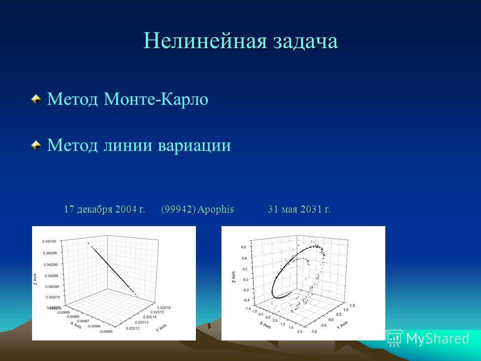 Нелинейная задача Метод Монте-Карло Метод линии вариации 31 мая 2031 г. 17 декабря 2004 г. (99942) Apophis