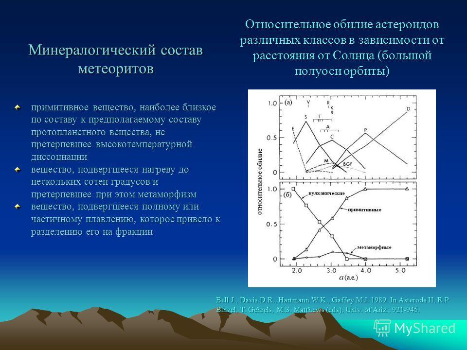 Минералогический состав метеоритов примитивное вещество, наиболее близкое по составу к предполагаемому составу протопланетного вещества, не претерпевшее высокотемпературной диссоциации вещество, подвергшееся нагреву до нескольких сотен градусов и пре