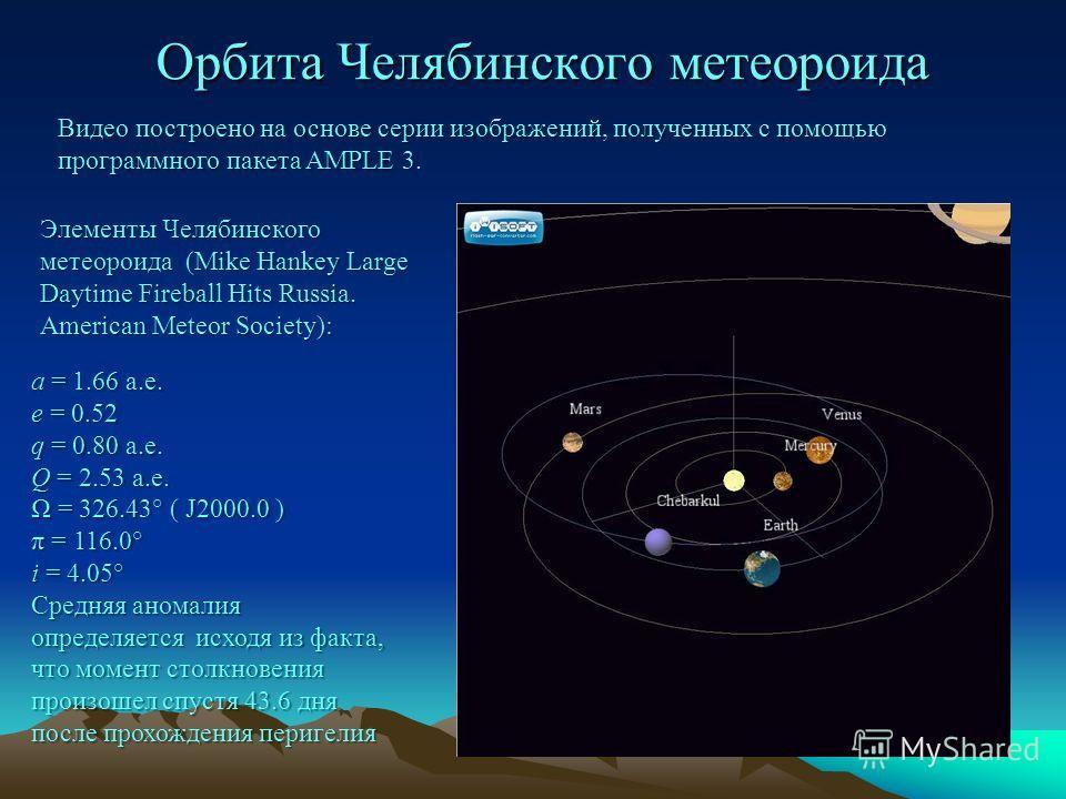 Орбита Челябинского метеороида a = 1.66 а.е. e = 0.52 q = 0.80 a.e. Q = 2.53 a.e. Ω = 326.43° ( J2000.0 ) π = 116.0° i = 4.05° Средняя аномалия определяется исходя из факта, что момент столкновения произошел спустя 43.6 дня после прохождения перигели