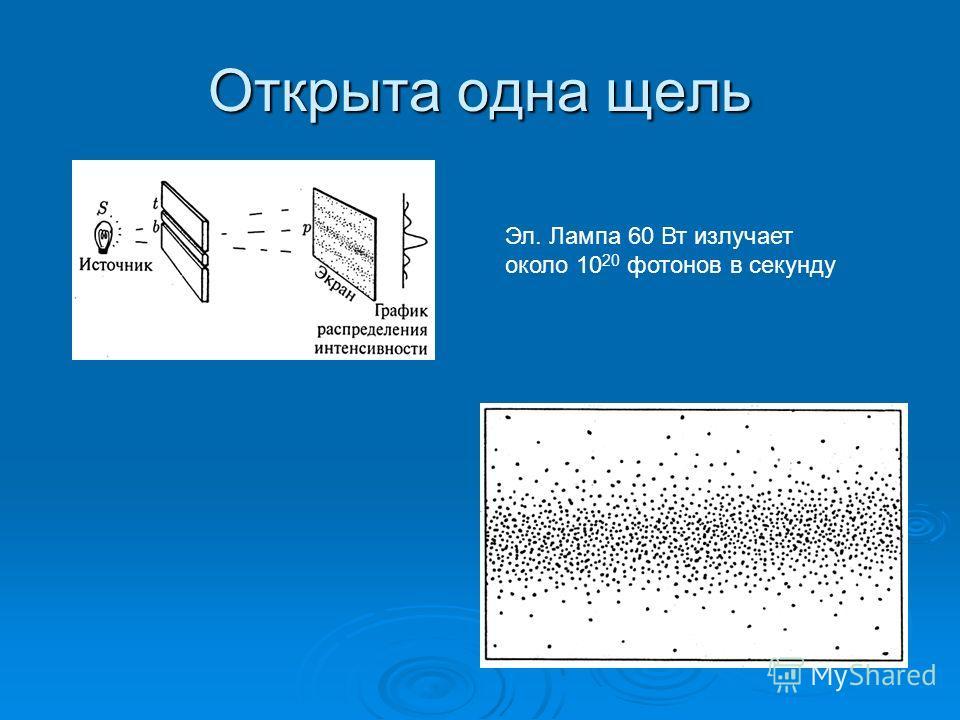 Открыта одна щель Эл. Лампа 60 Вт излучает около 10 20 фотонов в секунду