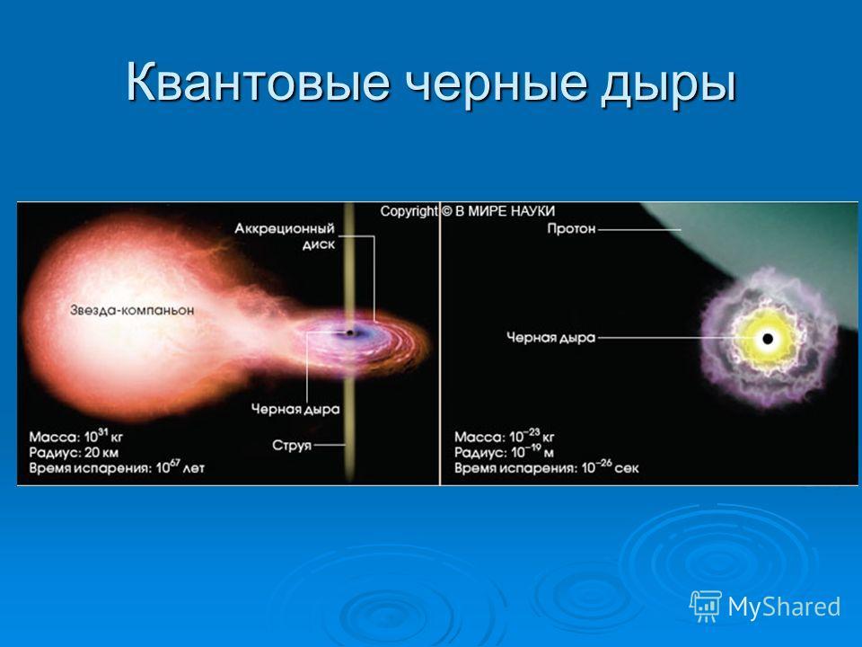 Квантовые черные дыры