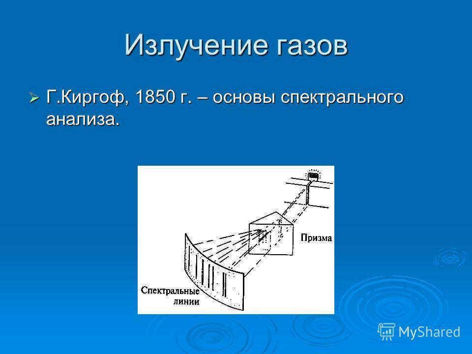 Излучение газов Г.Киргоф, 1850 г. – основы спектрального анализа. Г.Киргоф, 1850 г. – основы спектрального анализа.