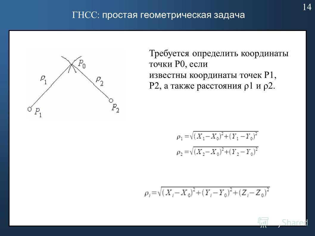 ГНСС: простая геометрическая задача Требуется определить координаты точки P0, если известны координаты точек P1, P2, а также расстояния ρ1 и ρ2. 14