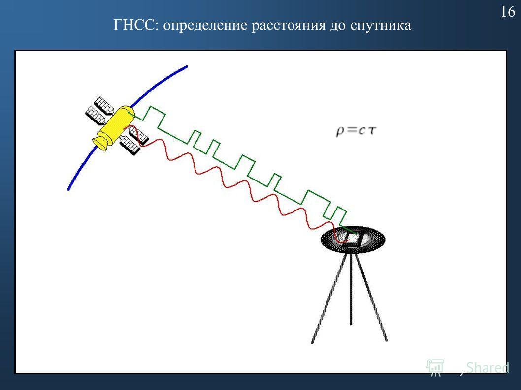ГНСС: определение расстояния до спутника 16
