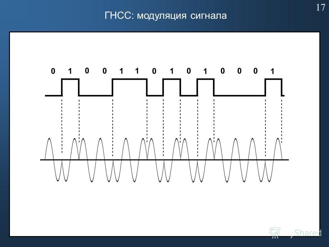 ГНСС: модуляция сигнала 17