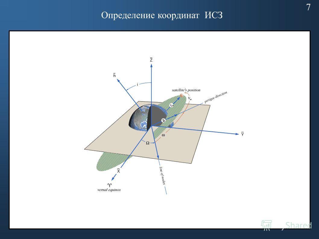 Определение координат ИСЗ 7