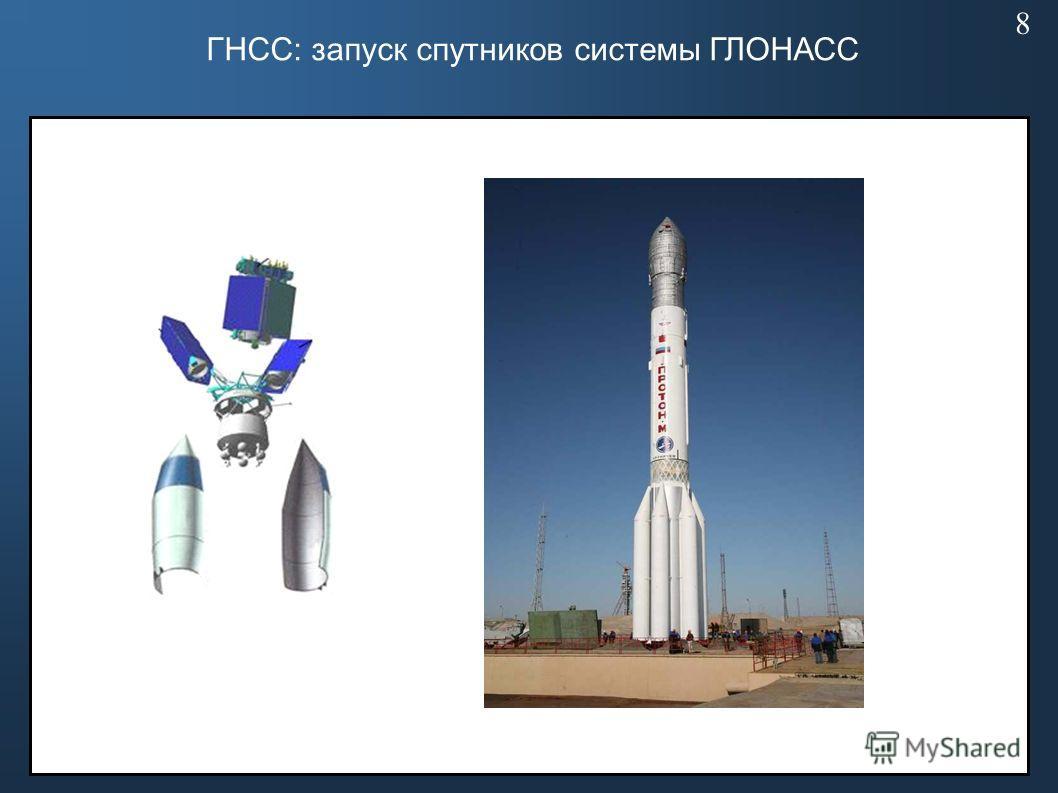 ГНСС: запуск спутников системы ГЛОНАСС 8