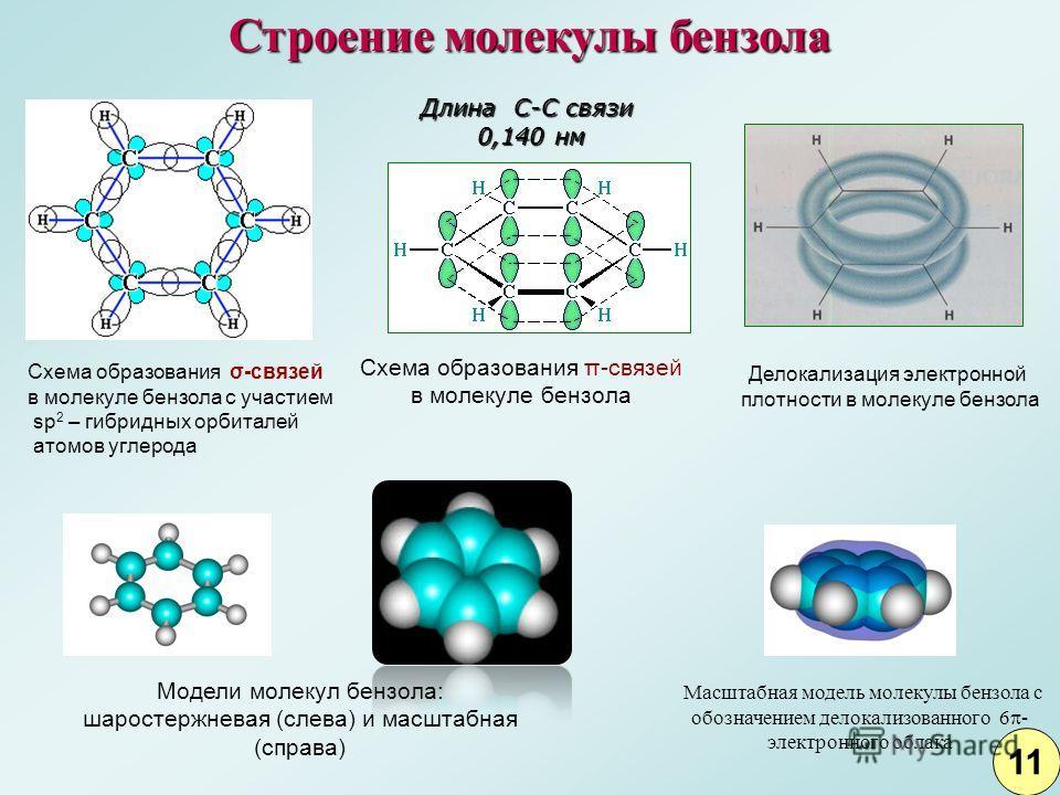 в молекуле бензола Схема