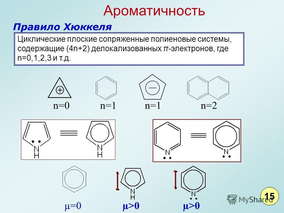 Ароматичность Правило Хюккеля Циклические плоские сопряженные полиеновые системы, содержащие (4n+2) делокализованных π-электронов, где n=0,1,2,3 и т.д. n=0n=1 n=2 µ=0µ>0 15