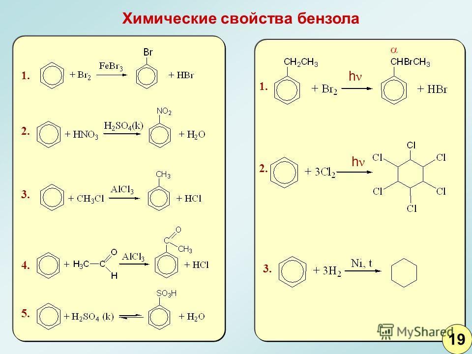 Химические свойства бензола 1. 2.2. 3.3. 4.4. 5.5. 2.2. 3.3. hνhν hνhν 19