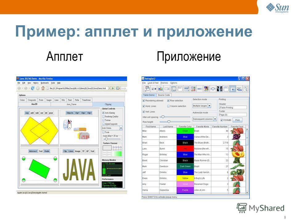 9 Пример: апплет и приложение Апплет Приложение