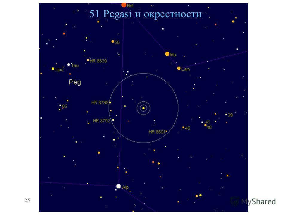 25 51 Pegasi и окрестности