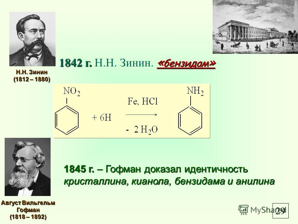 1842 г. « бензидам » 1842 г. Н.Н. Зинин. « бензидам » Н.Н. Зинин (1812 – 1880) 1845 г. – Гофман доказал идентичность кристаллина, кианола, бензидама и анилина Август Вильгельм Гофман (1818 – 1892) 2929