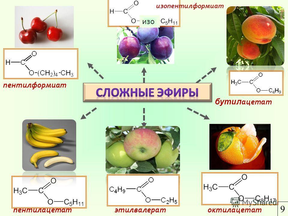 пентилформиат изопентилформиат пентилацетат октилацетат изо бутил ацетат этилвалерат 9