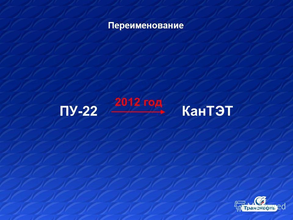 Переименование ПУ-22 КанТЭТ 2012 год