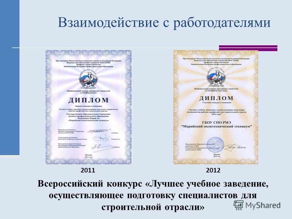 2011 Взаимодействие с работодателями 2012 Всероссийский конкурс «Лучшее учебное заведение, осуществляющее подготовку специалистов для строительной отрасли»
