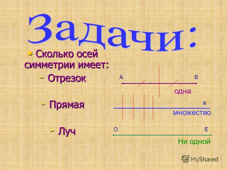 Сколько осей симметрии имеет: -О-О-О-Отрезок -П-П-П-Прямая -Л-Л-Л-Луч AB a OE одна множество Ни одной