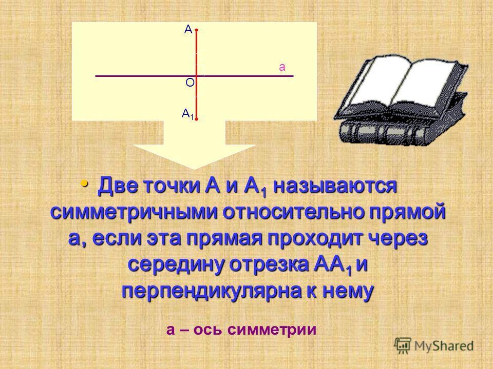 Две точки А и А1 называются симметричными относительно прямой а, если эта прямая проходит через середину отрезка АА1 и перпендикулярна к нему А А1А1 а О а – ось симметрии