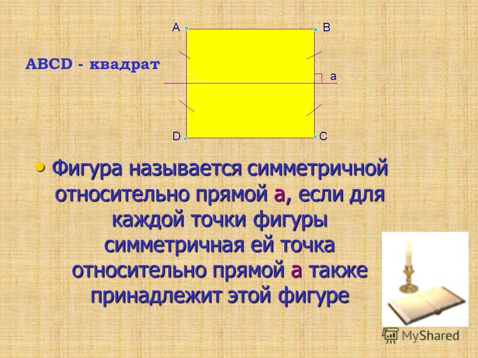 Фигура называется симметричной относительно прямой а, если для каждой точки фигуры симметричная ей точка относительно прямой а также принадлежит этой фигуре AB CD a АВСD - квадрат
