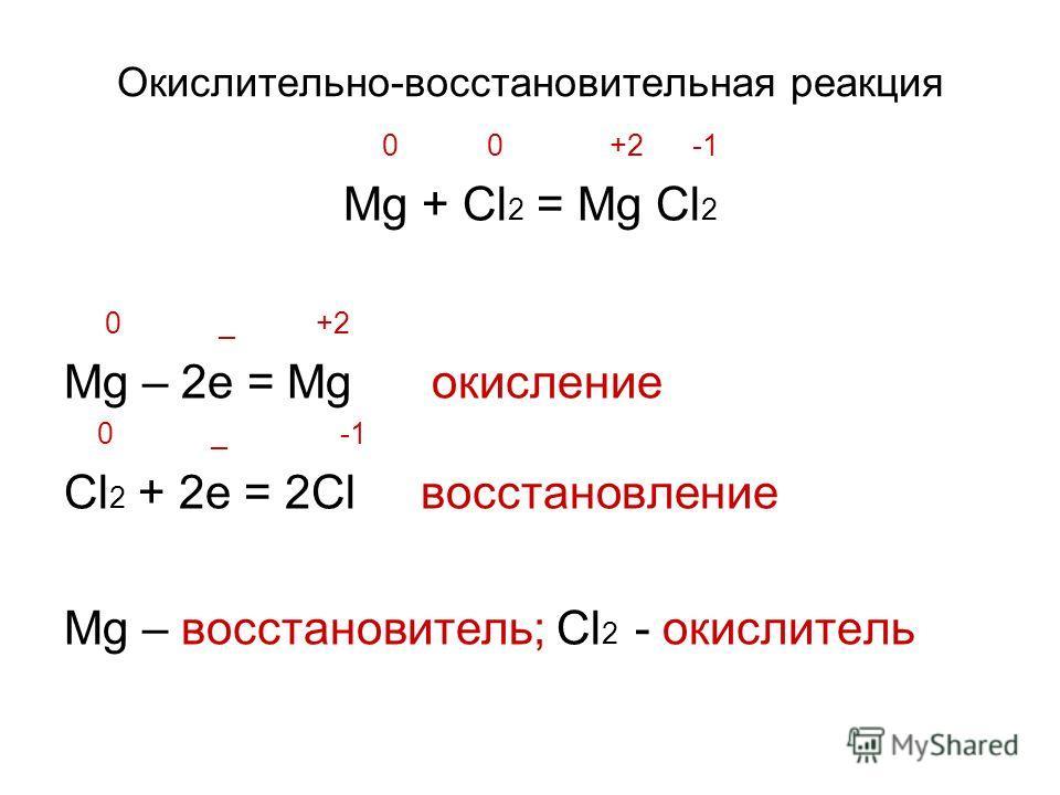 Окислительно-восстановительная реакция 0 0 +2 -1 Mg + Cl 2 = Mg Cl 2 0 _ +2 Mg – 2e = Mg окисление 0 _ -1 Cl 2 + 2e = 2Cl восстановление Mg – восстановитель; Cl 2 - окислитель
