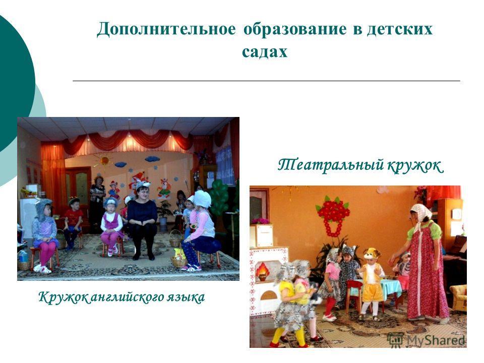 Дополнительное образование в детских садах Кружок английского языка Театральный кружок