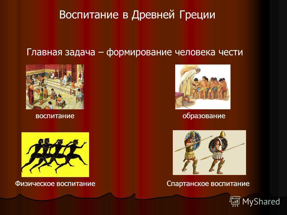 воспитаниеобразование Спартанское воспитаниеФизическое воспитание Воспитание в Древней Греции Главная задача – формирование человека чести