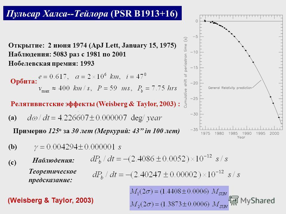 Пульсар Халса--Тейлора (PSR B1913+16) Открытие: 2 июня 1974 (ApJ Lett, January 15, 1975) Наблюдения: 5083 раз с 1981 по 2001 Орбита: Релятивистские эффекты (Weisberg & Taylor, 2003) : (a)(a) Примерно 125 о за 30 лет (Меркурий: 43 in 100 лет) (b)(b) (