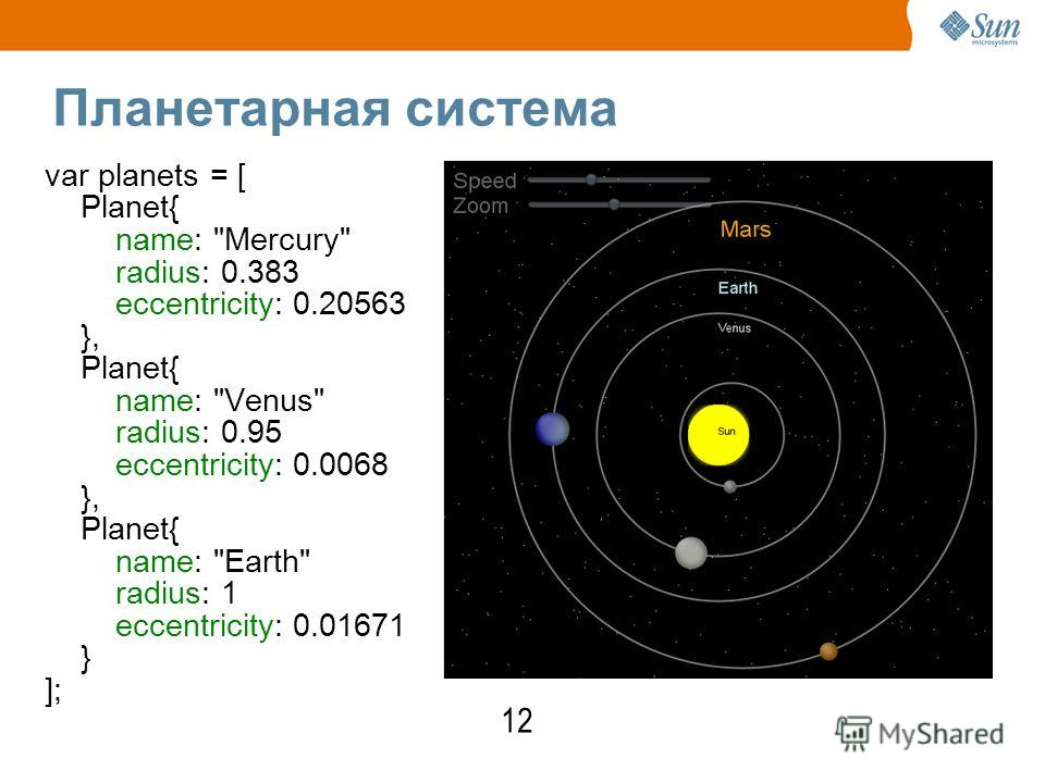 Планетарная система var planets = [ Planet{ name: Mercury radius: 0.383 eccentricity: 0.20563 }, Planet{ name: Venus radius: 0.95 eccentricity: 0.0068 }, Planet{ name: Earth radius: 1 eccentricity: 0.01671 } ]; 12