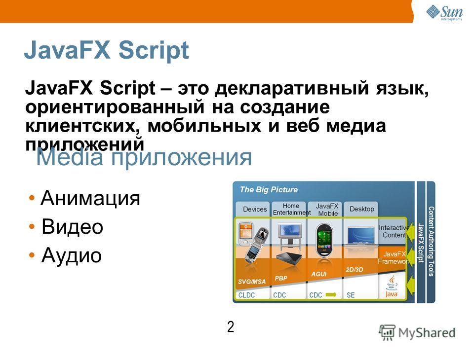 JavaFX Script Анимация Видео Аудио JavaFX Script – это декларативный язык, ориентированный на создание клиентских, мобильных и веб медиа приложений Media приложения 2