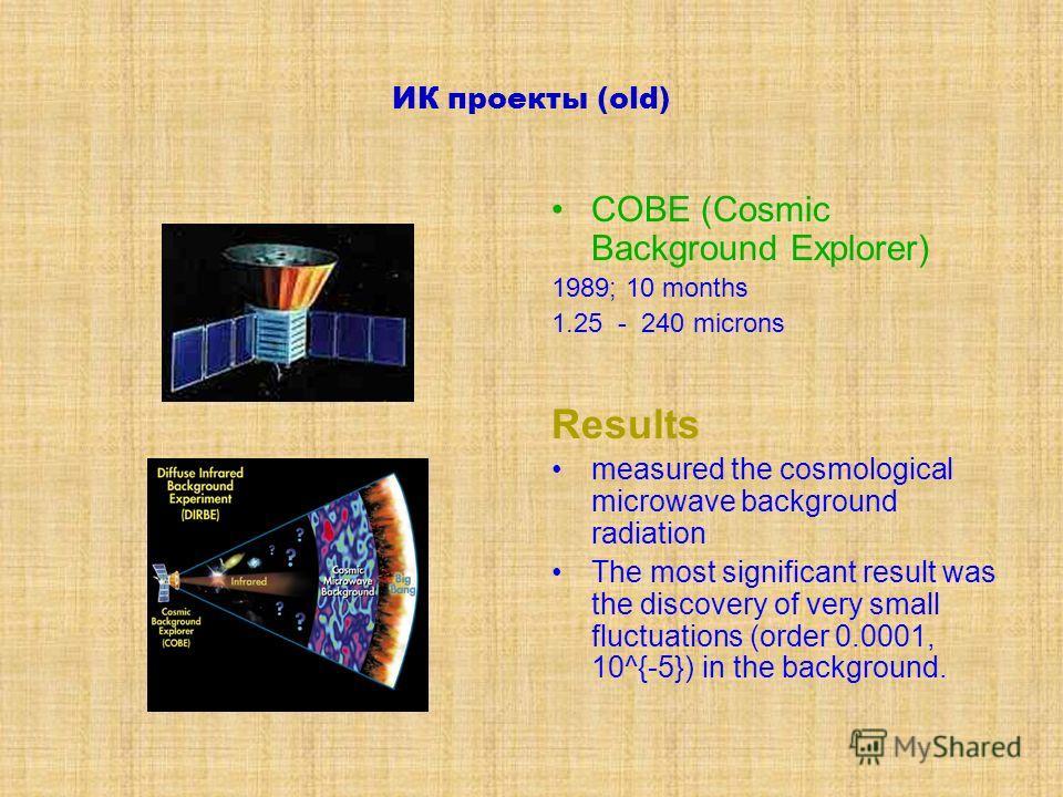 Лекция в ЛН, 19.07.201121 Vega model IR excess