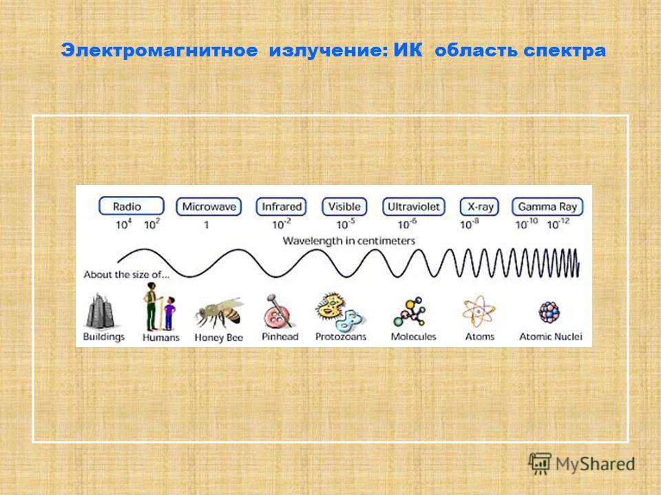 Лекция в ЛН, 19.07.20115 Электромагнитное излучение: ИК область спектра