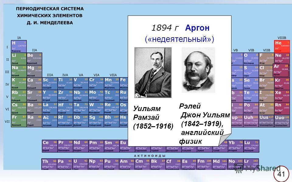 1894 г Аргон («недеятельный») Уильям Рамзай (1852–1916) Рэлей Джон Уильям (1842–1919), английский физик 41