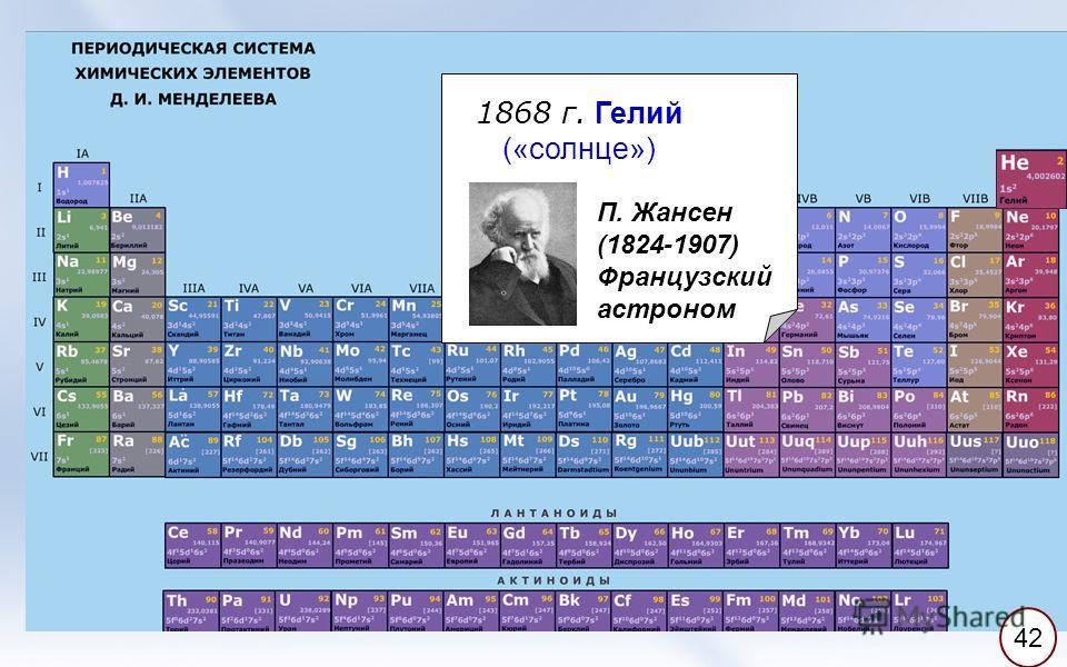1868 г. Гелий («солнце») П. Жансен (1824-1907) Французский астроном 42