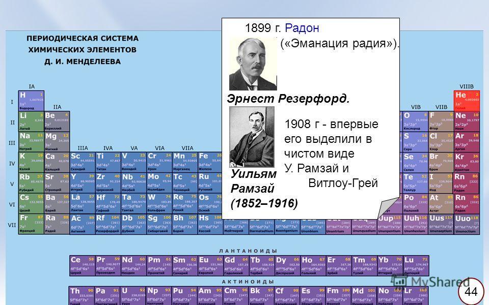 1899 г. Радон Эрнест Резерфорд. Уильям Рамзай (1852–1916) 1908 г - впервые его выделили в чистом виде У. Рамзай и Витлоу-Грей («Эманация радия»). 44