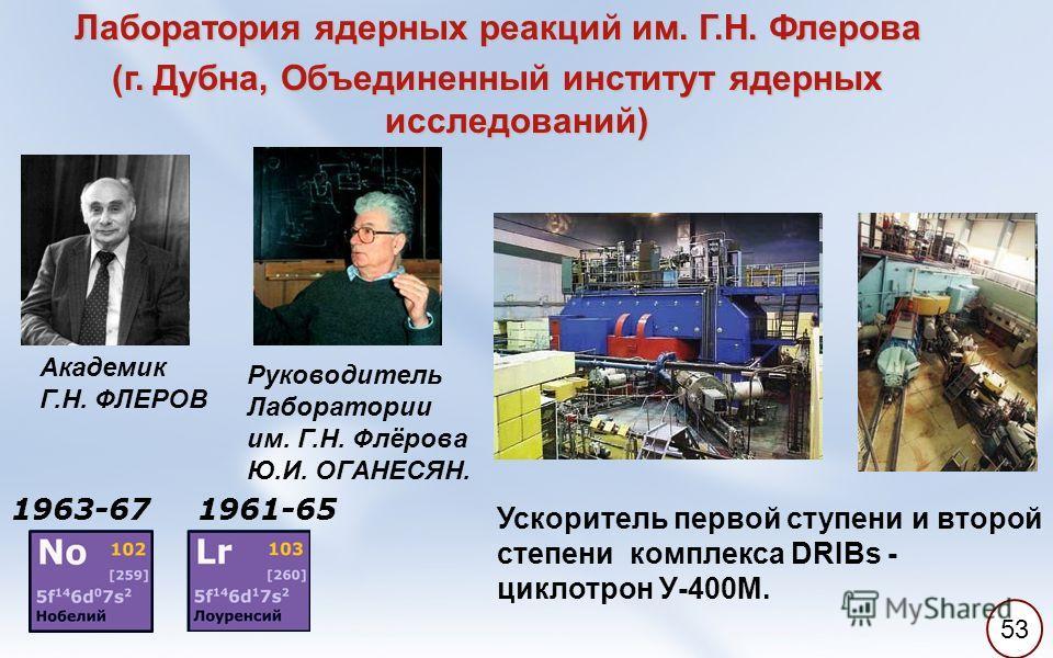 Лаборатория ядерных реакций им. Г.Н. Флерова (г. Дубна, Объединенный институт ядерных исследований) Ускоритель первой ступени и второй степени комплекса DRIBs - циклотрон У-400M. Академик Г.Н. ФЛЕРОВ Руководитель Лаборатории им. Г.Н. Флёрова Ю.И. ОГА
