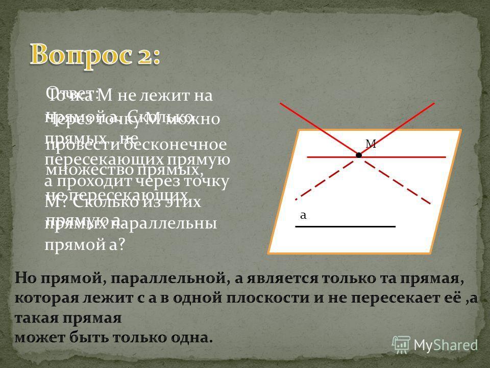 Верно ли утверждение: если две прямые не имеют общих точек, то они параллельны. Ответ: Нет, так как параллельные прямые должны также лежать в одной плоскости. b a