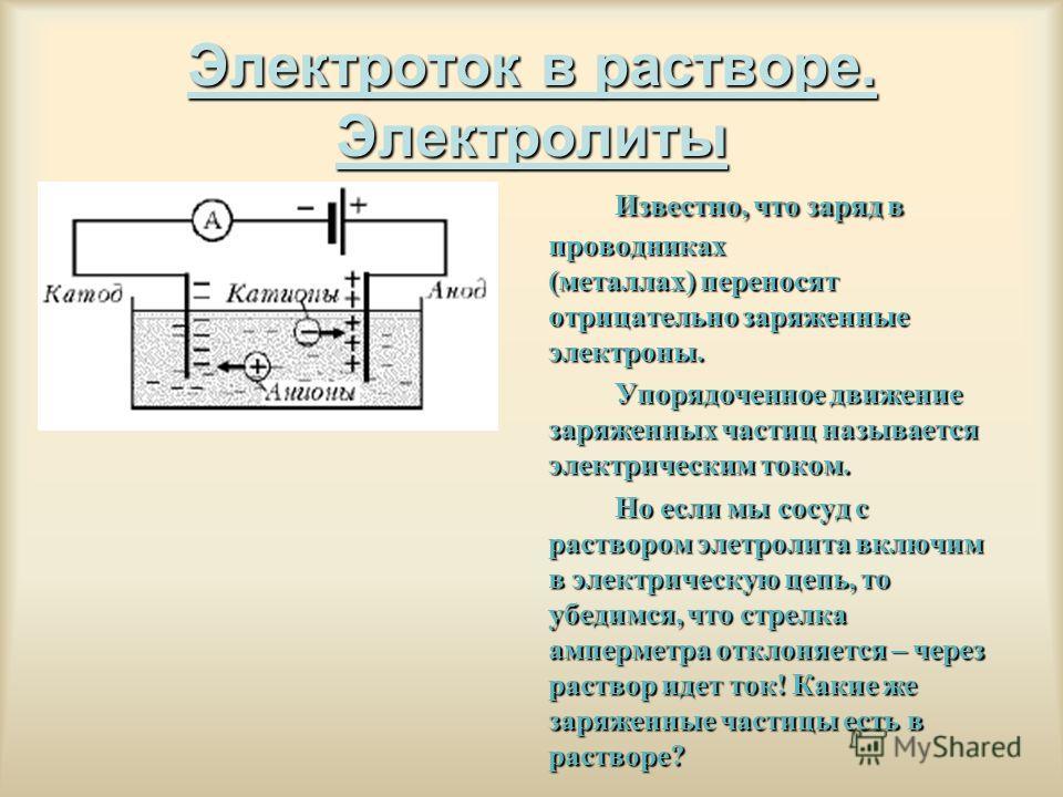 Электроток в растворе. Электролиты Известно, что заряд в проводниках (металлах) переносят отрицательно заряженные электроны. Упорядоченное движение заряженных частиц называется электрическим током. Но если мы сосуд с раствором элетролита включим в эл