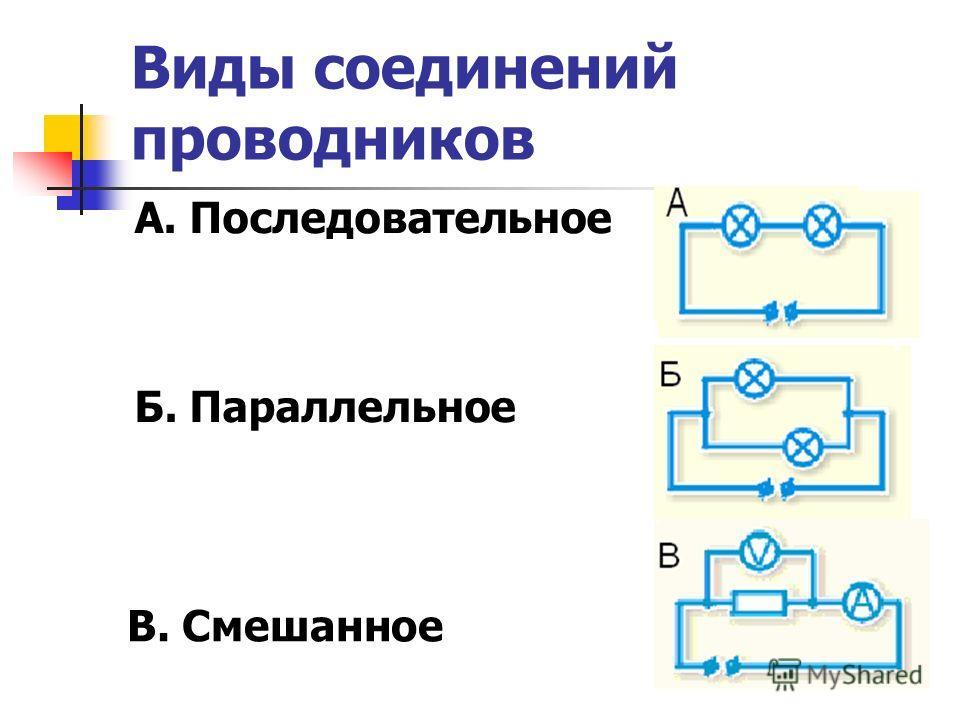 Виды соединений проводников А. Последовательное Б. Параллельное В. Смешанное