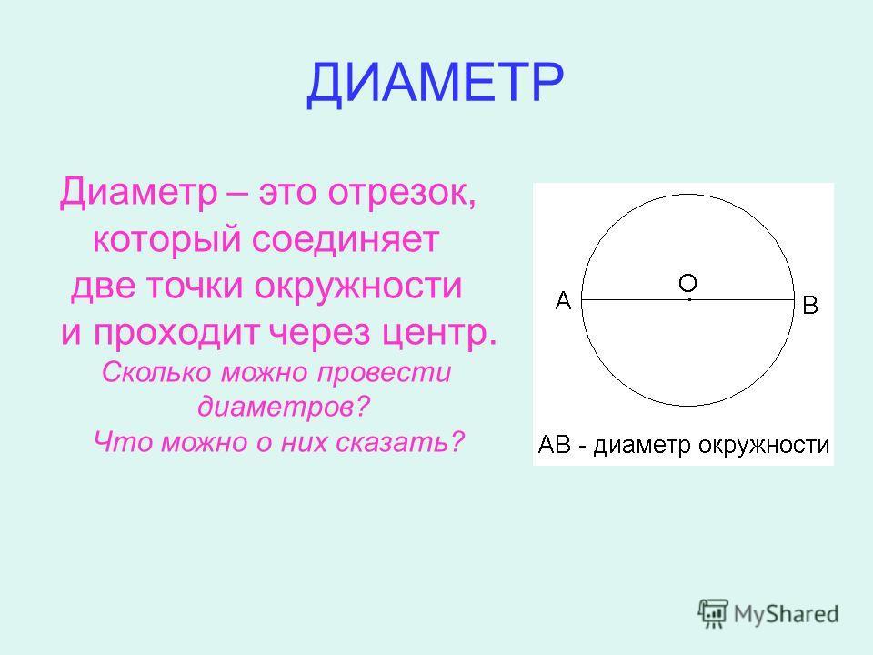 ДИАМЕТР Диаметр – это отрезок, который соединяет две точки окружности и проходит через центр. Сколько можно провести диаметров? Что можно о них сказать?