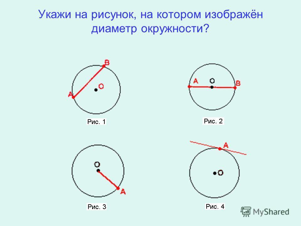 Укажи на рисунок, на котором изображён диаметр окружности?
