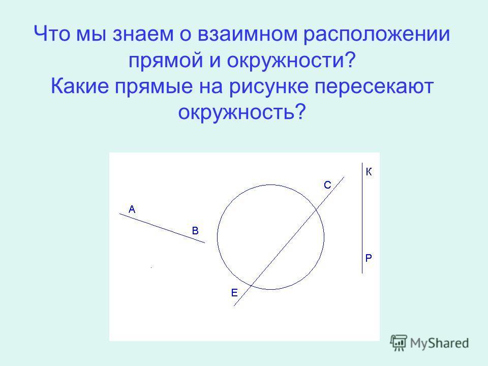 Что мы знаем о взаимном расположении прямой и окружности? Какие прямые на рисунке пересекают окружность?