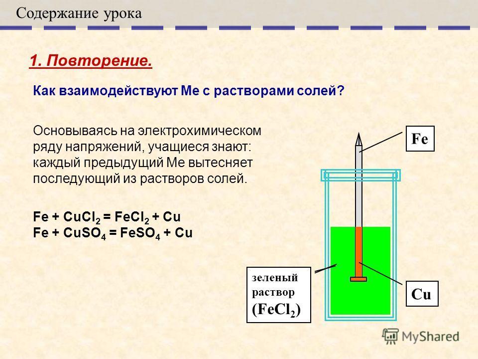 Содержание урока Основываясь на электрохимическом ряду напряжений, учащиеся знают: каждый предыдущий Me вытесняет последующий из растворов солей. Fe + CuCl 2 = FeCl 2 + Cu Fe + CuSO 4 = FeSO 4 + Cu 1. Повторение. Как взаимодействуют Me с растворами с