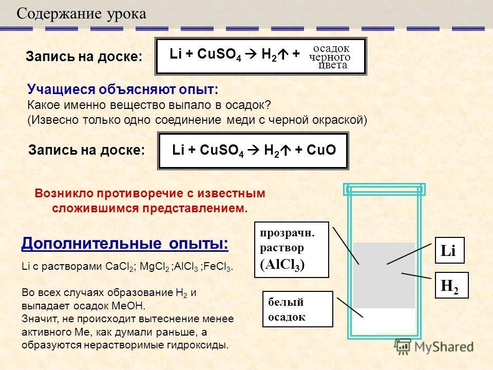 Запись на доске: Содержание урока черного Li + CuSO 4 H 2 + цвета осадок Возникло противоречие с известным сложившимся представлением. Учащиеся объясняют опыт: Какое именно вещество выпало в осадок? (Извесно только одно соединение меди с черной окрас
