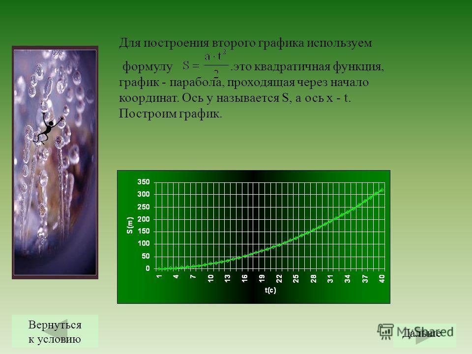 Для построения первого графика используем формулу т.к. ось y называется, а ось x - t, выразим через t:. Этот линейная функция, график - прямая, проходящая через начало координат. Построим график. Вернуться к условию Решение