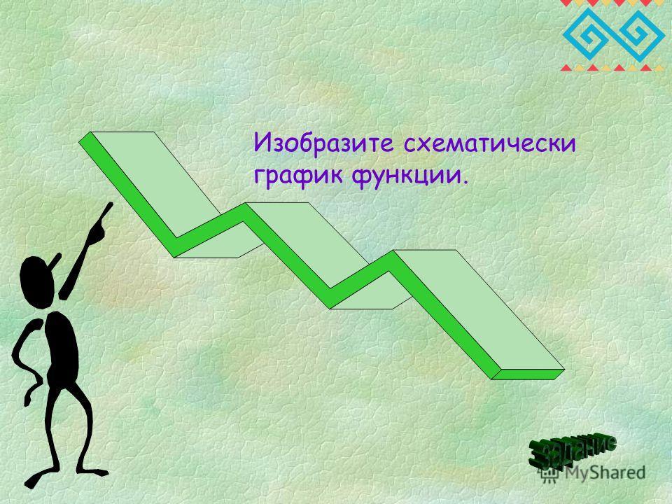 Изобразите схематически график функции.