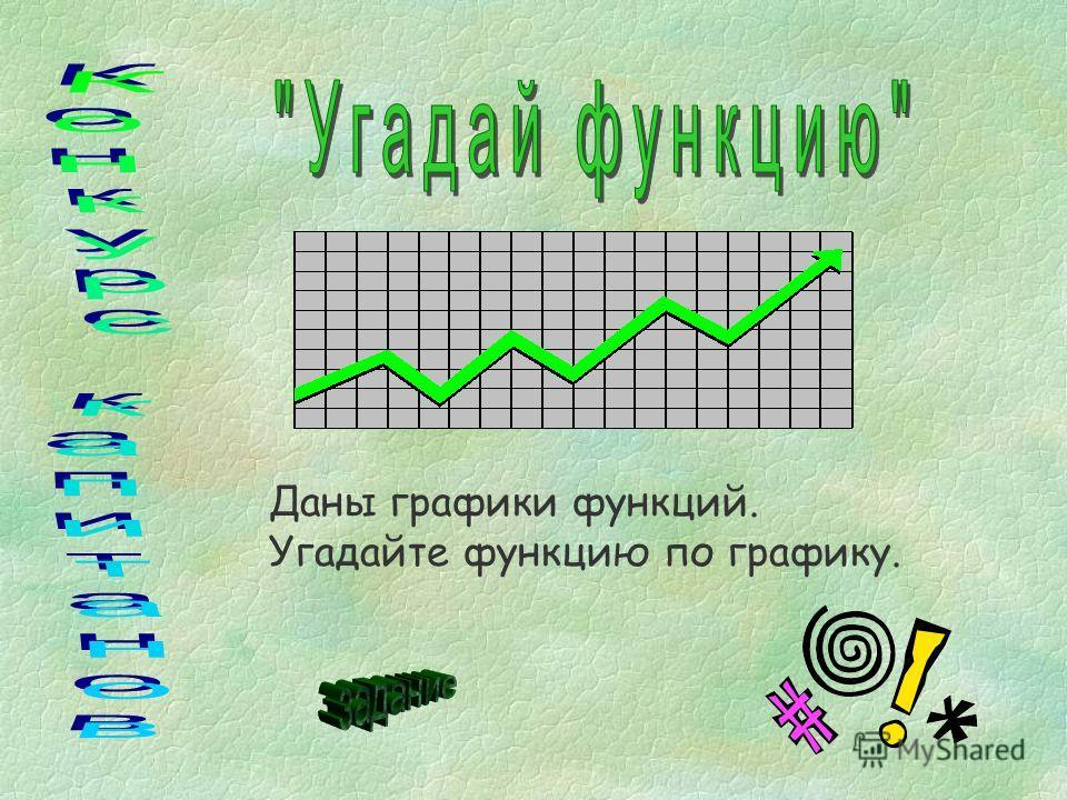 Даны графики функций. Угадайте функцию по графику.
