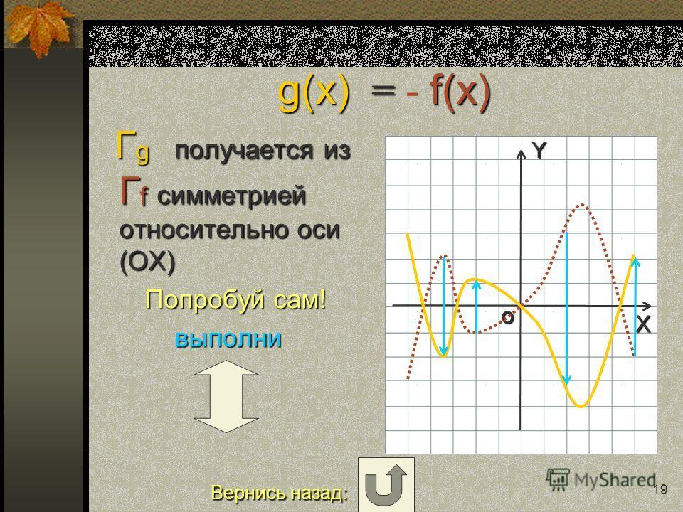 Y X o 18 g(x) = f(x + a) Г g получается из Г f параллельным переносом на «-a» единиц вдоль оси Г g получается из Г f параллельным переносом на «-a» единиц вдоль оси (ОХ) (ОХ) Попробуй сам! Попробуй сам! a = 3 a = - 2 a = 3 a = - 2 Назад: Назад: