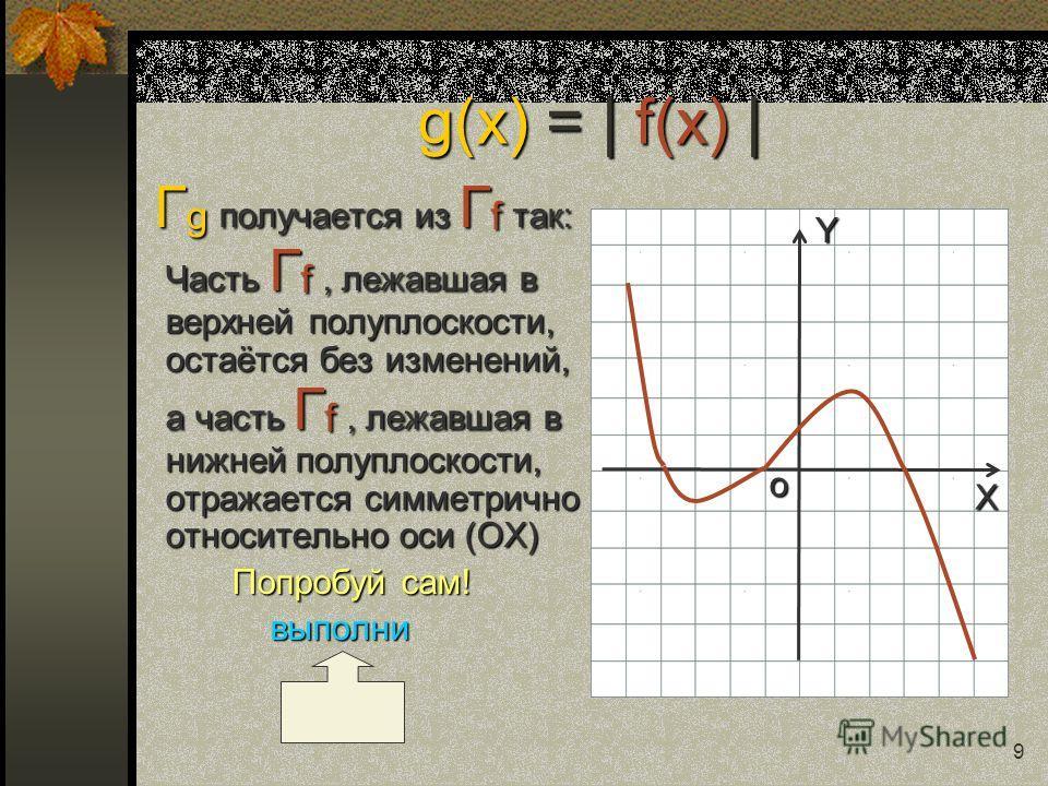 Y X o 8 g(x) = f(-x) Г g получается из Г f симметрией относительно оси (OY) Г g получается из Г f симметрией относительно оси (OY) Попробуй сам! Попробуй сам! выполни выполни
