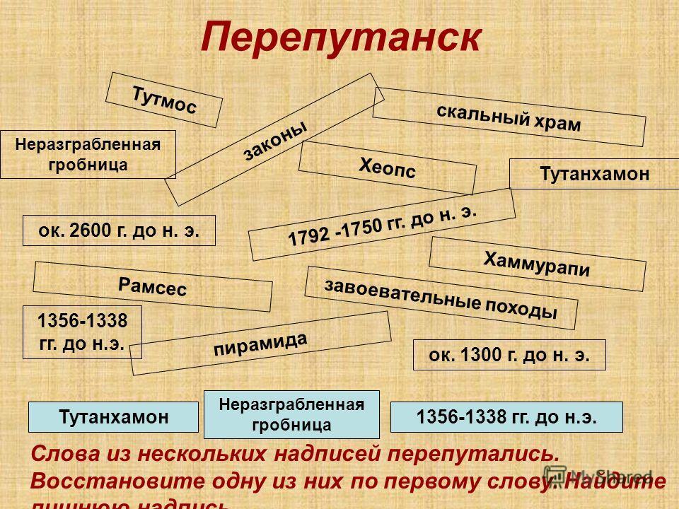 Перепутанск Тутмос Хеопс ок. 1300 г. до н. э. ок. 2600 г. до н. э. пирамида Рамсес Хаммурапи завоевательные походы скальный храм законы 1792 -1750 гг. до н. э. Слова из нескольких надписей перепутались. Восстановите одну из них по первому слову. Найд